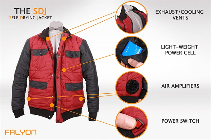 Self-Drying 'Back to the Future 2' Jacket a Reality